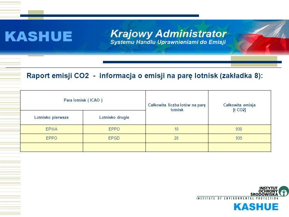 Całkowita liczba lotów na parę lotnisk Całkowita emisja [t CO2]